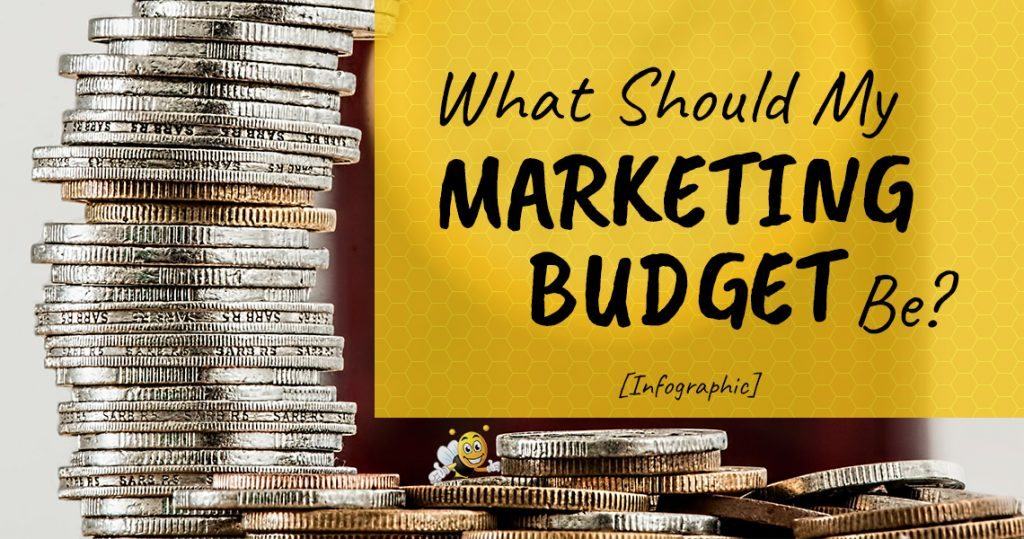 What Should My Marketing Budget Be
