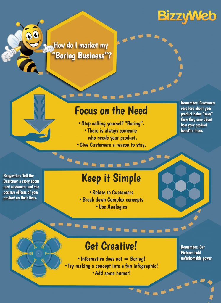 boring business infographic