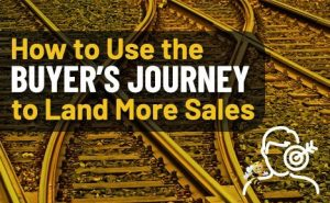 How to Use the Buyer's Journey FeaturedImage