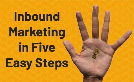 Inbound Marketing in 5 Easy Steps [Infographic]
