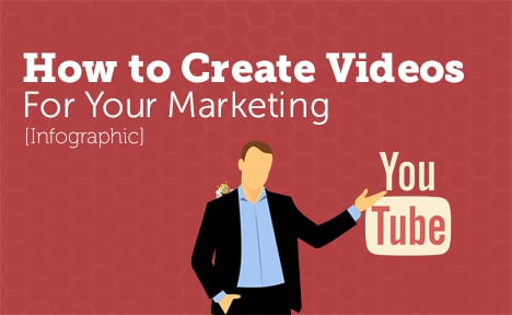 How to Create Videos for Your Marketing [Infographic]