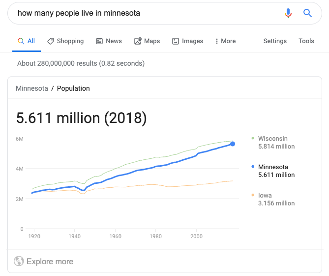 image showing the knowledge graph search results in Google