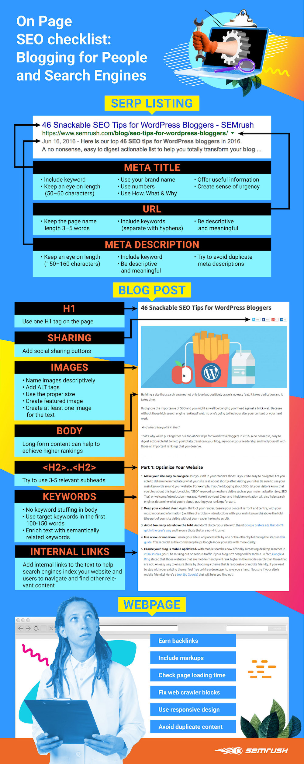infographic showing all the steps for on-page SEO